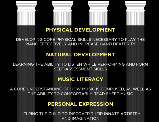 four pillars musical study