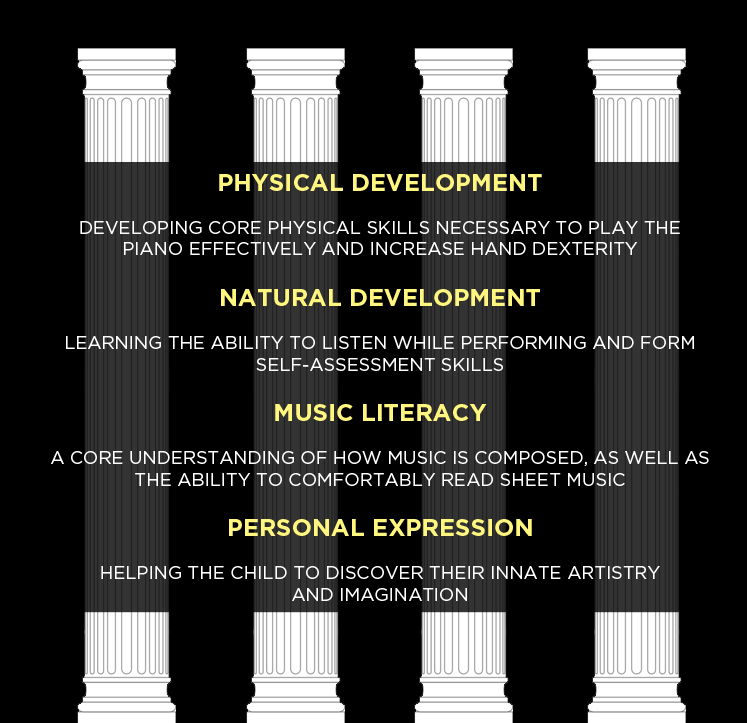 four pillars of musical study